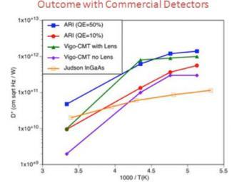 Amethyst Barrier Technology (ABaT™)   Amethyst Research Inc
